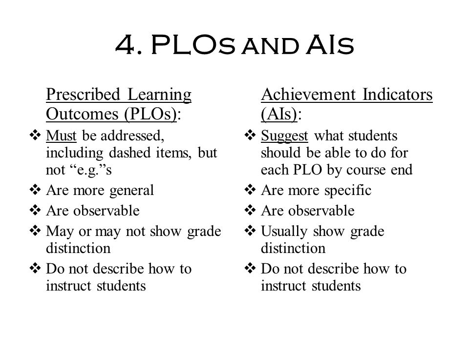 4. PLOs and AIs Prescribed Learning Outcomes (PLOs): Must be addressed, including dashed items, but not e.g.s Are more general Are observable May or m