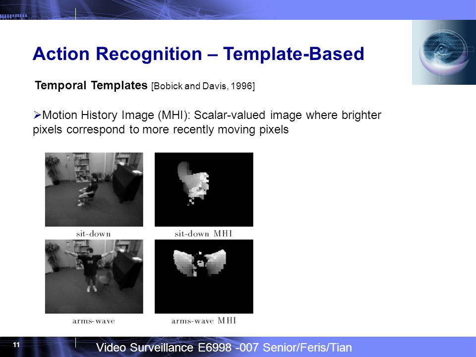 Video Surveillance E Senior/Feris/Tian 11 Action Recognition – Template-Based Motion History Image (MHI): Scalar-valued image where brighter pixels correspond to more recently moving pixels Temporal Templates [Bobick and Davis, 1996]