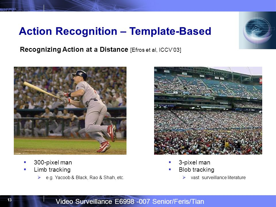 Video Surveillance E Senior/Feris/Tian 13 Action Recognition – Template-Based Recognizing Action at a Distance [Efros et al, ICCV03] 3-pixel man Blob tracking vast surveillance literature 300-pixel man Limb tracking e.g.