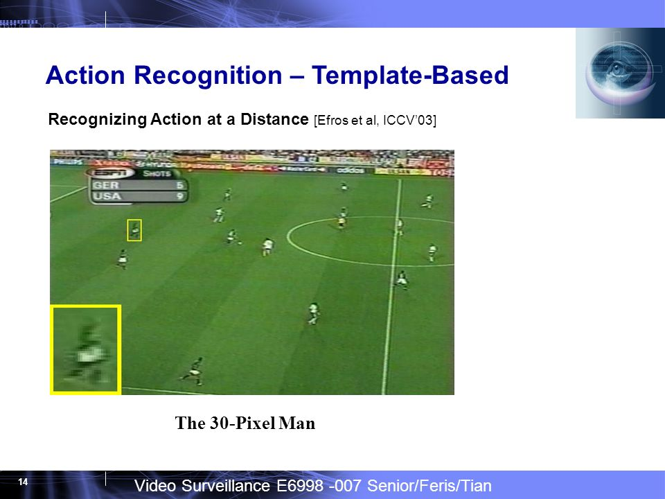 Video Surveillance E Senior/Feris/Tian 14 The 30-Pixel Man Action Recognition – Template-Based Recognizing Action at a Distance [Efros et al, ICCV03]