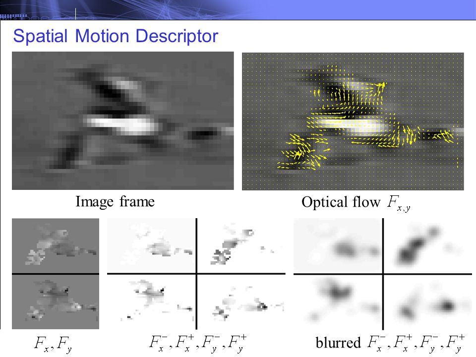 Video Surveillance E Senior/Feris/Tian 18 Spatial Motion Descriptor Image frame Optical flow blurred