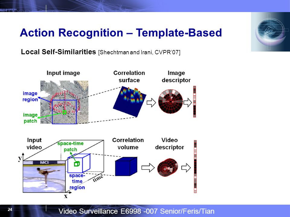 Video Surveillance E Senior/Feris/Tian 24 Action Recognition – Template-Based Local Self-Similarities [Shechtman and Irani, CVPR07]