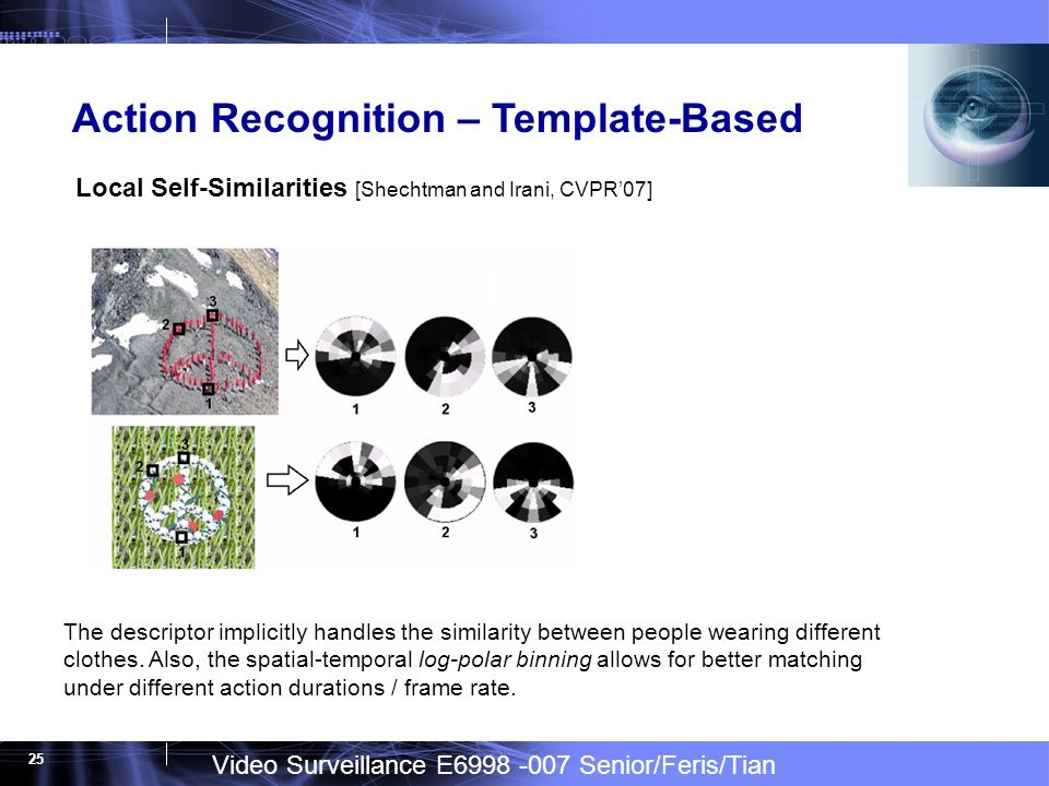 Video Surveillance E Senior/Feris/Tian 25 Action Recognition – Template-Based Local Self-Similarities [Shechtman and Irani, CVPR07] The descriptor implicitly handles the similarity between people wearing different clothes.
