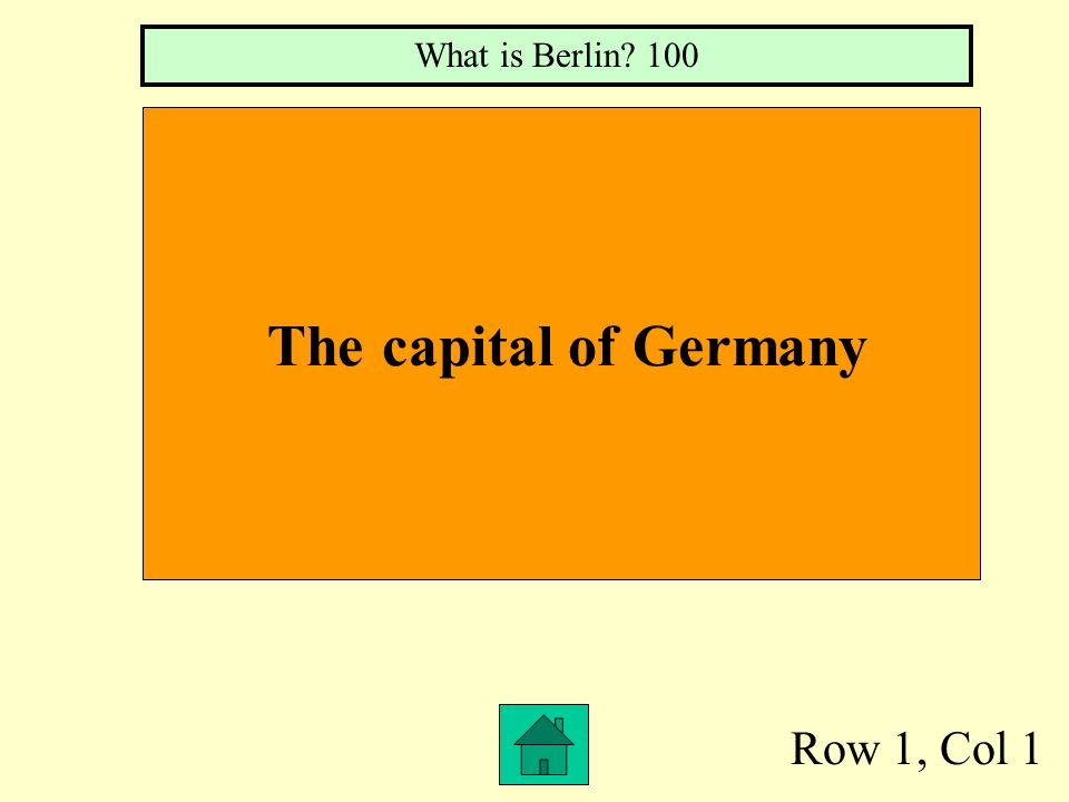 Cities Famous Germans German History Military Info