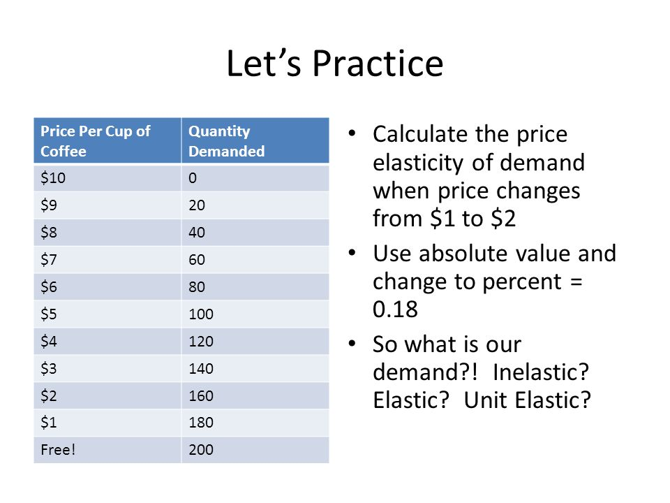 Lets Practice Price Per Cup of Coffee Quantity Demanded $100 $920 $840 $760 $680 $5100 $4120 $3140 $2160 $1180 Free!200 Calculate the price elasticity