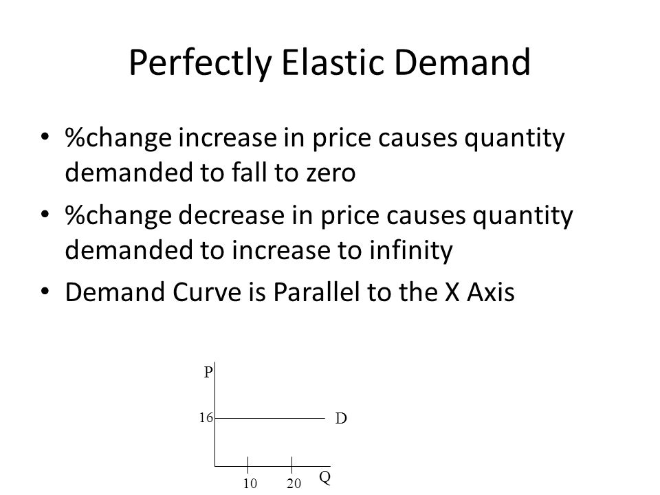 Perfectly Elastic Demand %change increase in price causes quantity demanded to fall to zero %change decrease in price causes quantity demanded to incr