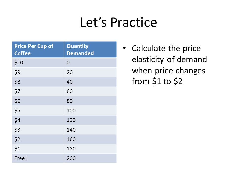 Price Elasticity of Supply The responsiveness of producers to price changes Es = %change in quantity supplied of X %change in price of X Es >1 elastic Es < 1 inelastic Es = 1 unitary You can still use the midpoint method to calculate this!