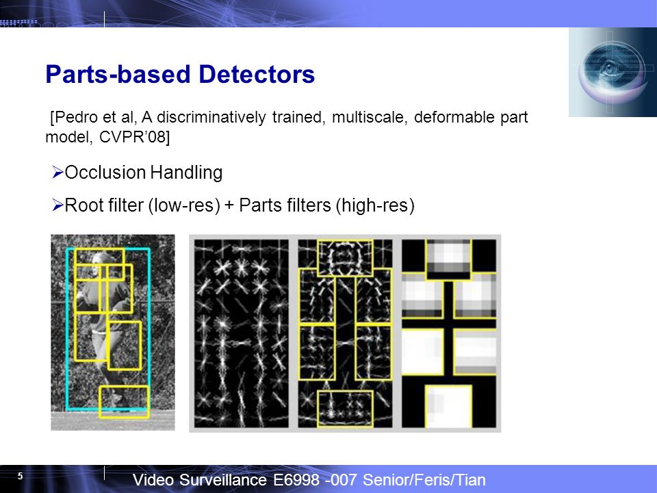 Video Surveillance E6998 -007 Senior/Feris/Tian 5 Parts-based Detectors [Pedro et al, A discriminatively trained, multiscale, deformable part model, CVPR08] Root filter (low-res) + Parts filters (high-res) Occlusion Handling