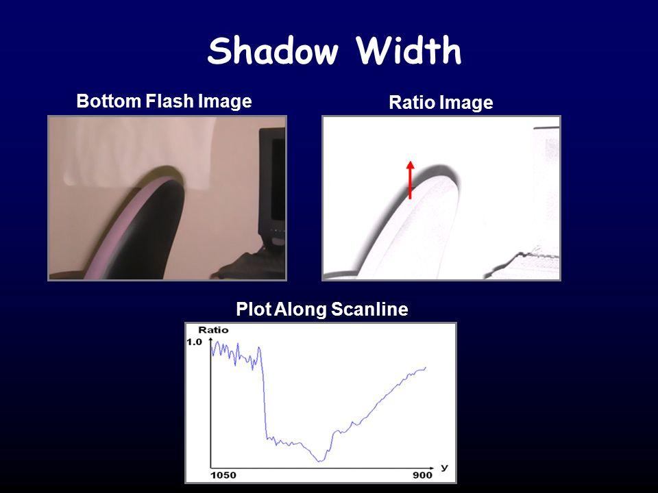 Shadow Width Bottom Flash Image Ratio Image Plot Along Scanline