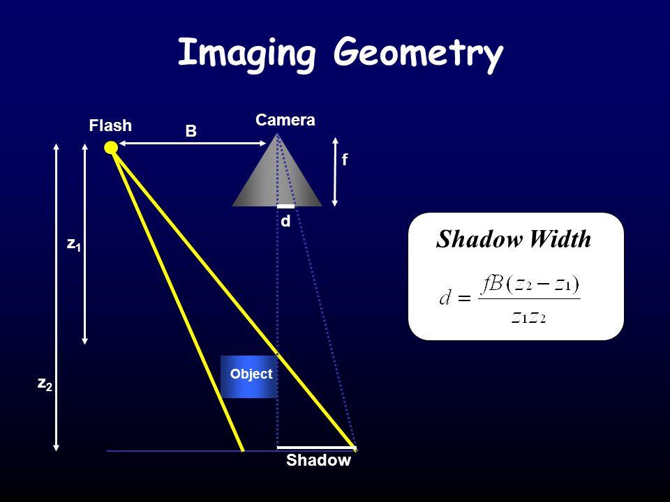 Imaging Geometry Object Flash Shadow Camera B z1z1 z2z2 f Shadow Width d