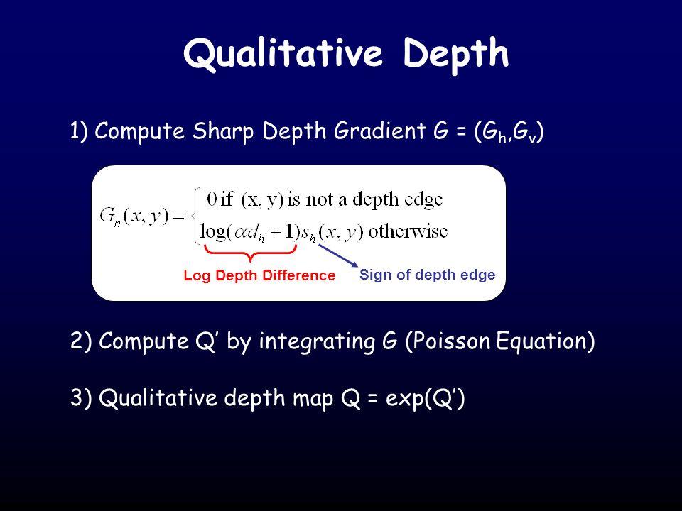 Qualitative Depth 1) Compute Sharp Depth Gradient G = (G h,G v ) Log Depth Difference Sign of depth edge 2) Compute Q by integrating G (Poisson Equati