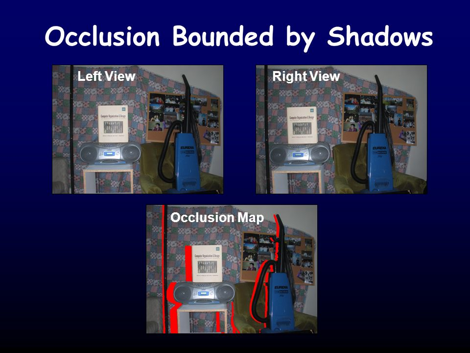 Occlusion Bounded by Shadows Occlusion Map Left ViewRight View