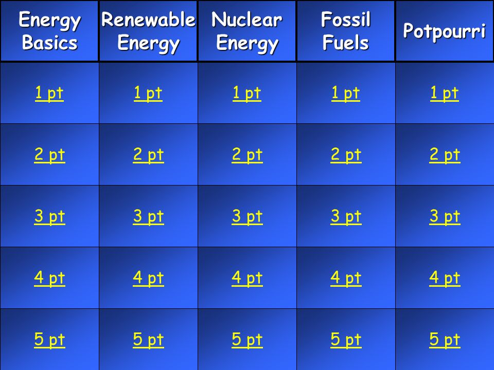 2 pt 3 pt 4 pt 5 pt 1 pt 2 pt 3 pt 4 pt 5 pt 1 pt 2 pt 3 pt 4 pt 5 pt 1 pt 2 pt 3 pt 4 pt 5 pt 1 pt 2 pt 3 pt 4 pt 5 pt 1 pt Energy Basics Renewable Energy Nuclear Energy Fossil Fuels Potpourri