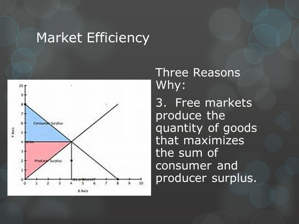 Market Efficiency Three Reasons Why: 3. Free markets produce the quantity of goods that maximizes the sum of consumer and producer surplus.