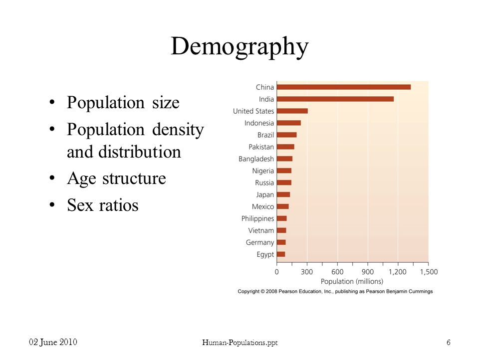 Demography Population size Population density and distribution Age structure Sex ratios 02 June 2010 Human-Populations.ppt6