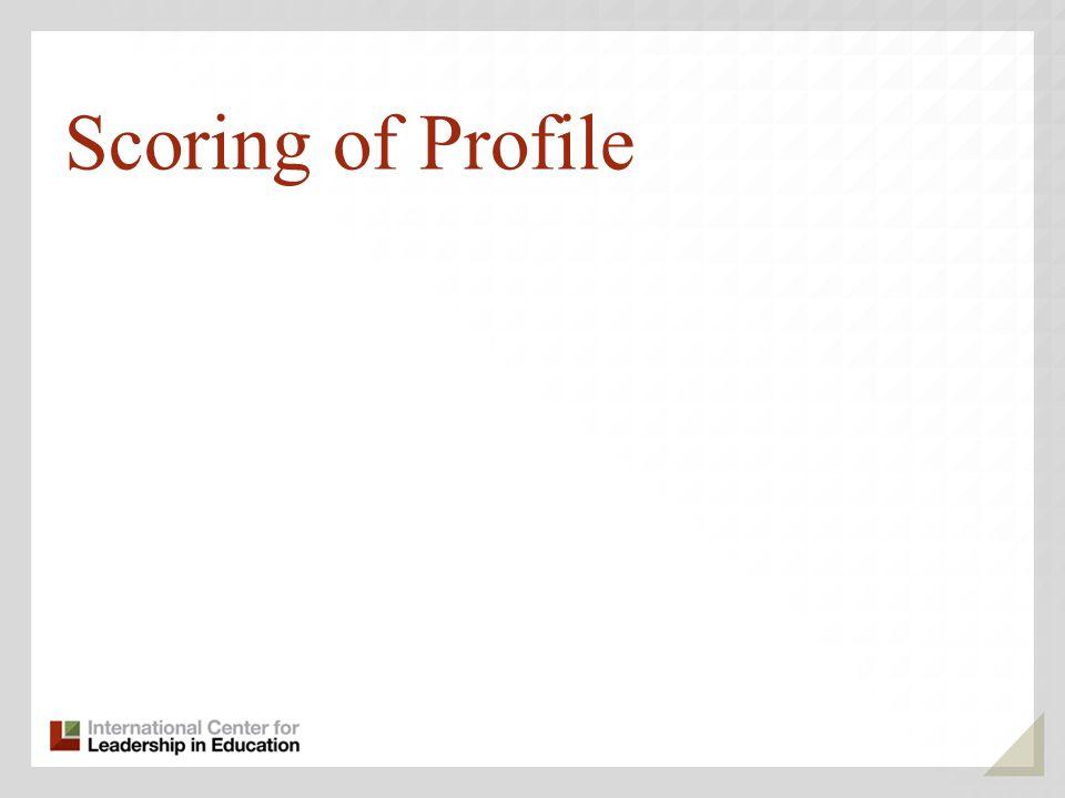 Scoring of Profile