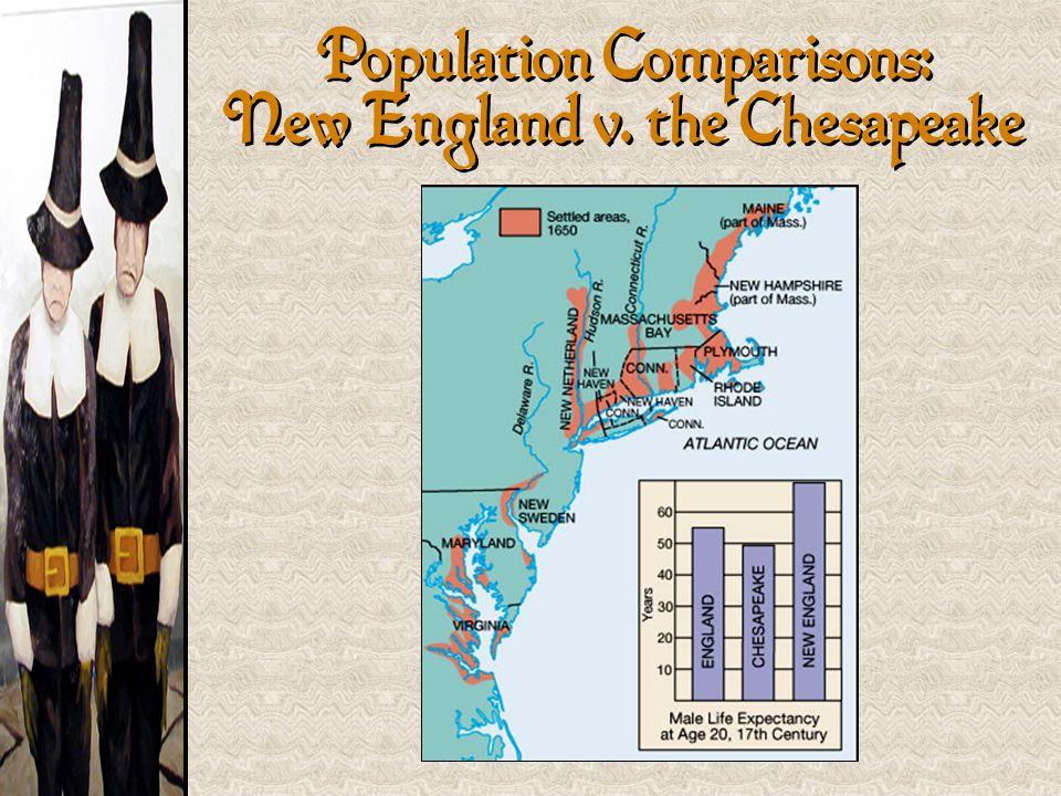 Population Comparisons: New England v. the Chesapeake