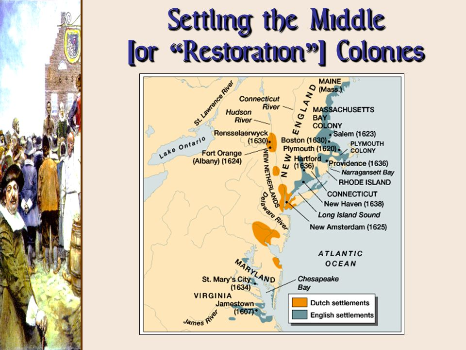 Settling the Middle [or Restoration ] Colonies