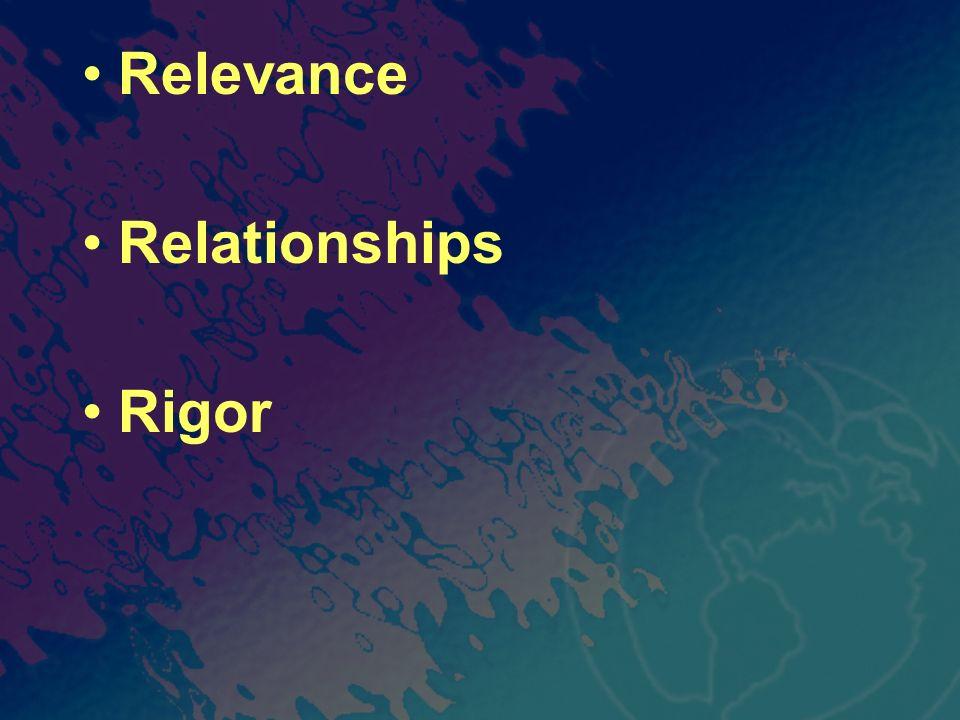 Relevance Relationships Rigor
