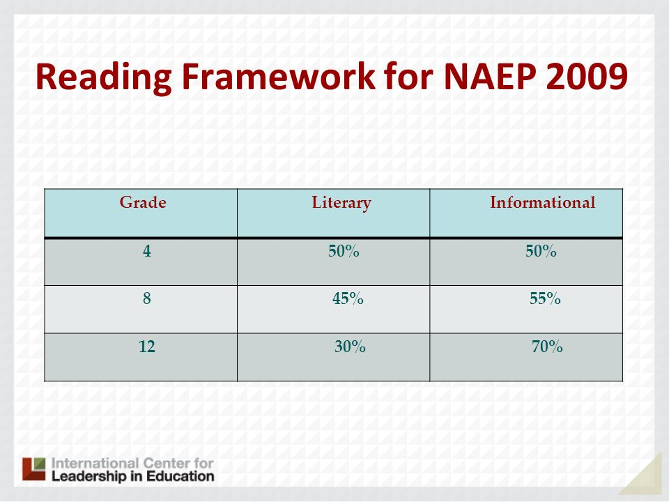 Reading Framework for NAEP 2009 Grade Literary Informational 4 50% 8 45% 55% 12 30% 70%