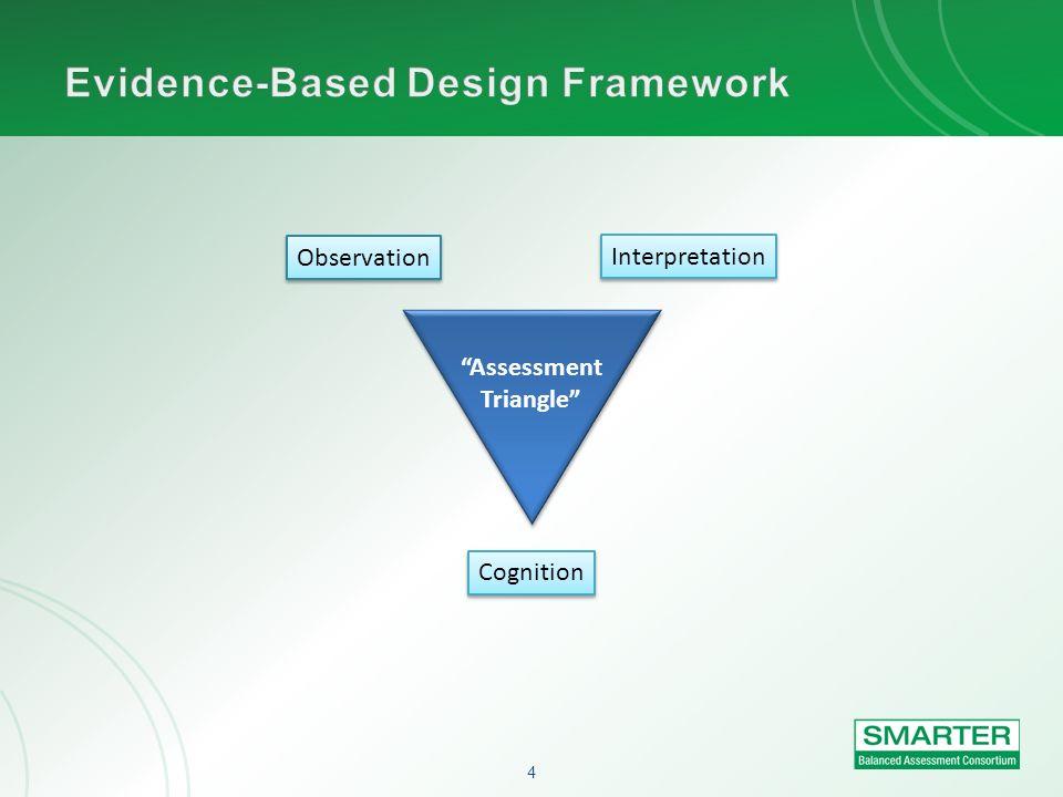 4 Observation Interpretation Cognition Assessment Triangle