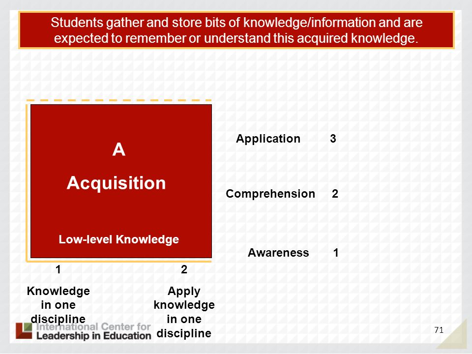 Awareness 1 Comprehension 2 Application 3 1 Knowledge in one discipline 2 Apply knowledge in one discipline A Acquisition Students gather and store bi