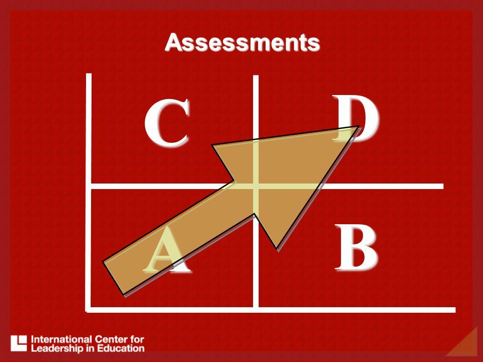 A B D C Assessments