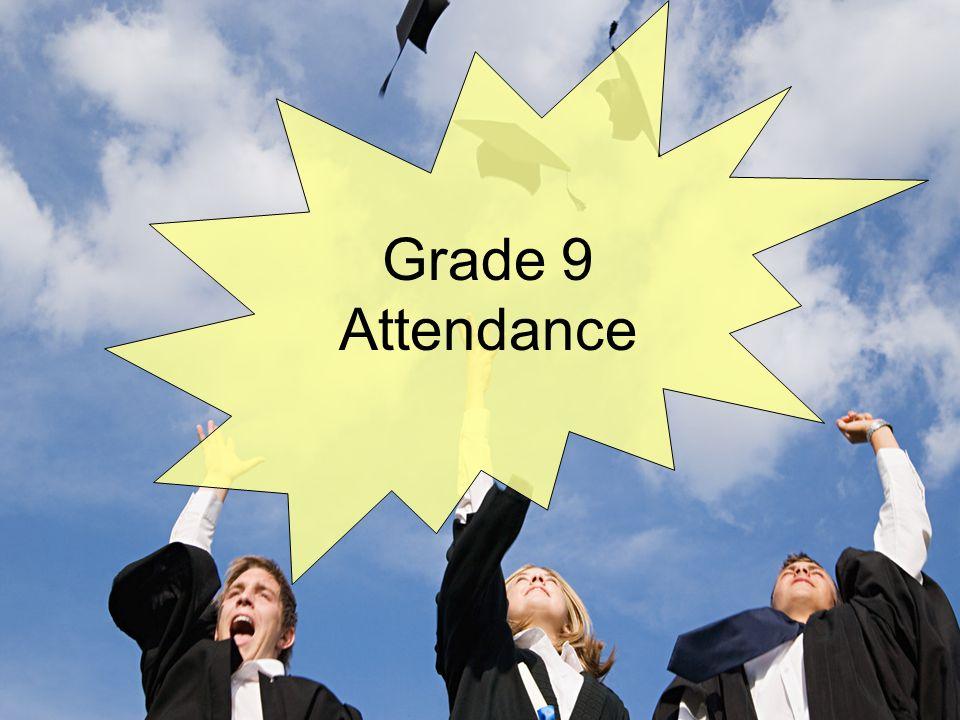 Grade 9 Attendance
