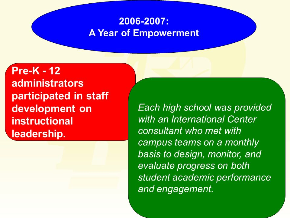 2006-2007: A Year of Empowerment Pre-K - 12 administrators participated in staff development on instructional leadership. Each high school was provide