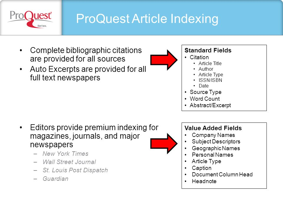 ProQuest Article Indexing Standard Fields Citation Article Title Author Article Type ISSN/ISBN Date Source Type Word Count Abstract/Excerpt Value Added Fields Company Names Subject Descriptors Geographic Names Personal Names Article Type Caption Document Column Head Headnote Complete bibliographic citations are provided for all sources Auto Excerpts are provided for all full text newspapers Editors provide premium indexing for magazines, journals, and major newspapers –New York Times –Wall Street Journal –St.