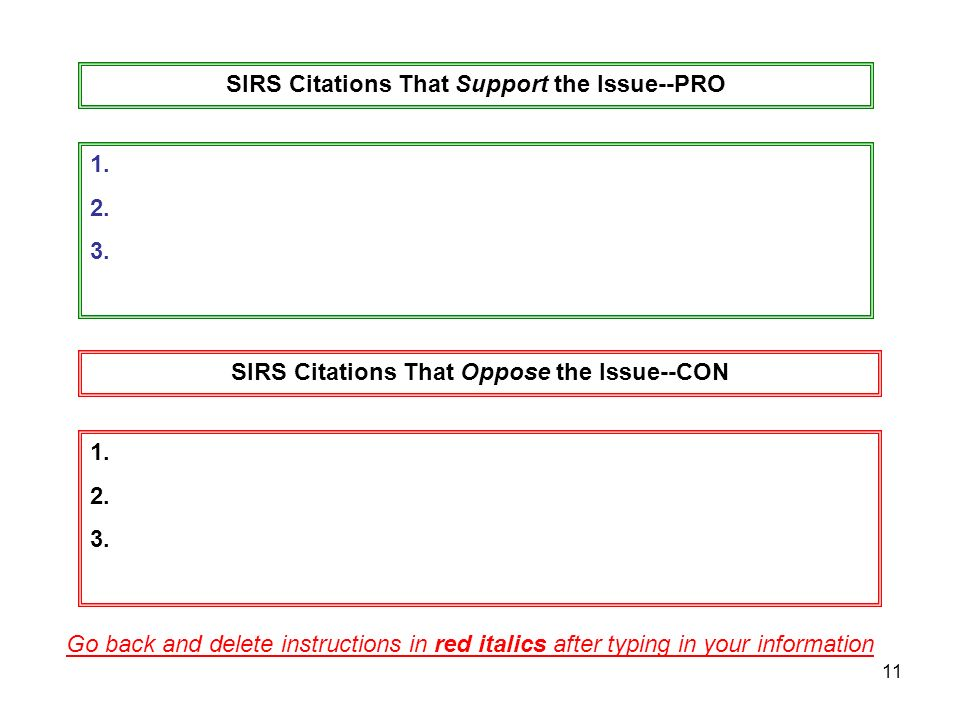 11 SIRS Citations That Support the Issue--PRO SIRS Citations That Oppose the Issue--CON 1. 2. 3. 1. 2. 3. Go back and delete instructions in red itali