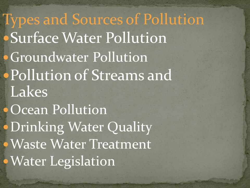 Types and Sources of Pollution Surface Water Pollution Groundwater Pollution Pollution of Streams and Lakes Ocean Pollution Drinking Water Quality Was