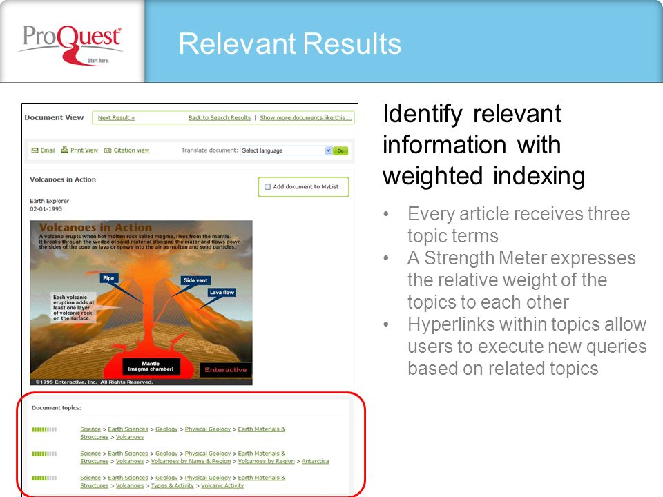 Relevant Results Every article receives three topic terms A Strength Meter expresses the relative weight of the topics to each other Hyperlinks within topics allow users to execute new queries based on related topics Identify relevant information with weighted indexing