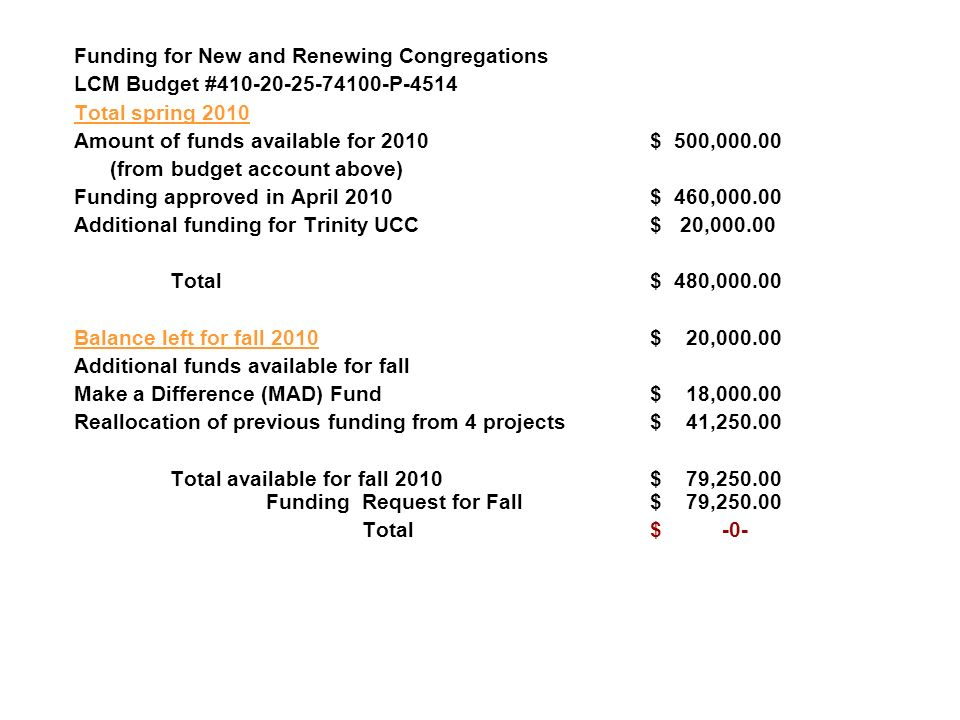 Funding for New and Renewing Congregations LCM Budget #410-20-25-74100-P-4514 Total spring 2010 Amount of funds available for 2010$ 500,000.00 (from budget account above) Funding approved in April 2010$ 460,000.00 Additional funding for Trinity UCC$ 20,000.00 Total$ 480,000.00 Balance left for fall 2010$ 20,000.00 Additional funds available for fall Make a Difference (MAD) Fund$ 18,000.00 Reallocation of previous funding from 4 projects $ 41,250.00 Total available for fall 2010$ 79,250.00 Funding Request for Fall$ 79,250.00 Total$ -0-