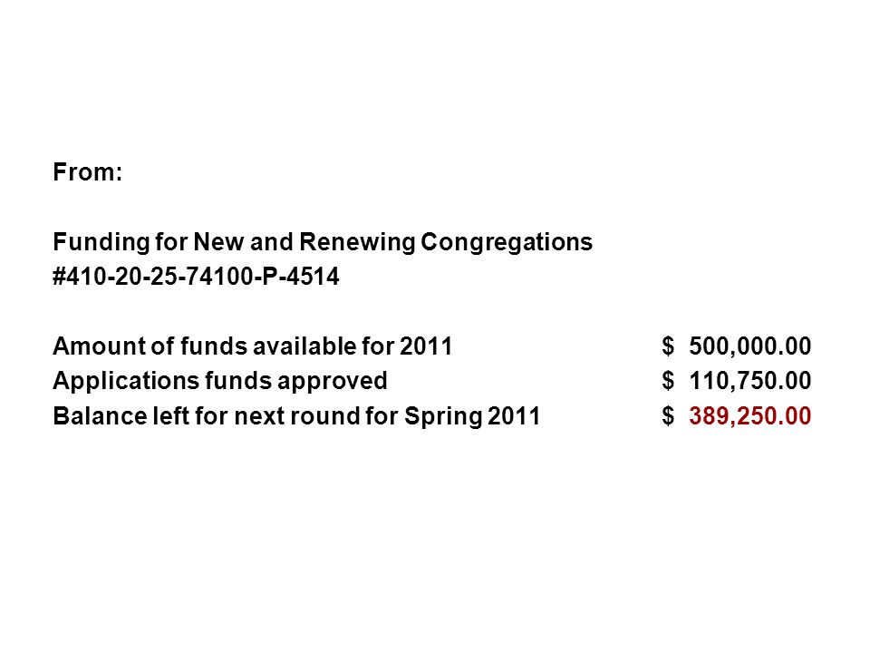 From: Funding for New and Renewing Congregations #410-20-25-74100-P-4514 Amount of funds available for 2011 $ 500,000.00 Applications funds approved$ 110,750.00 Balance left for next round for Spring 2011$ 389,250.00