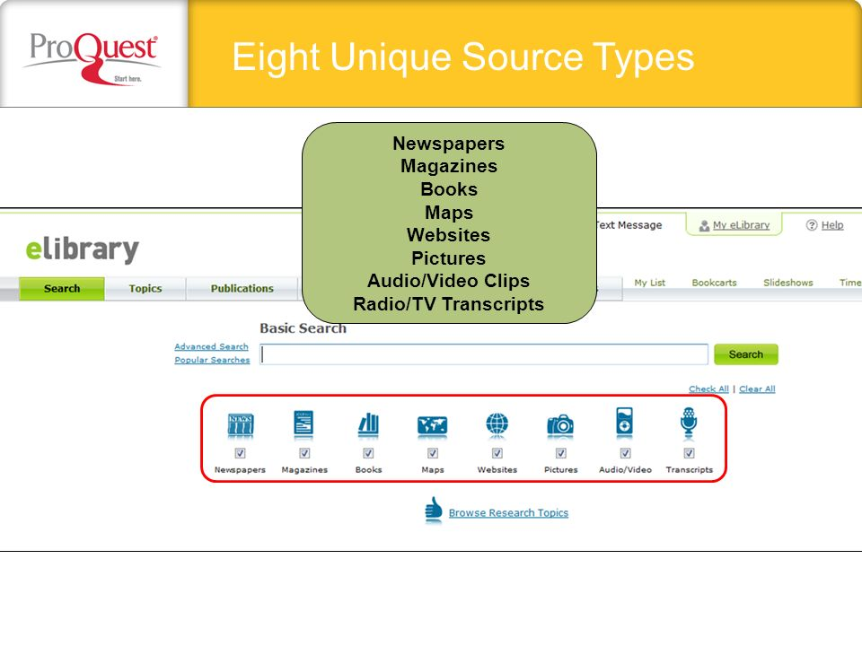 Eight Unique Source Types Newspapers Magazines Books Maps Websites Pictures Audio/Video Clips Radio/TV Transcripts