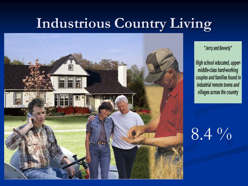 Industrious Country Living 8.4 %