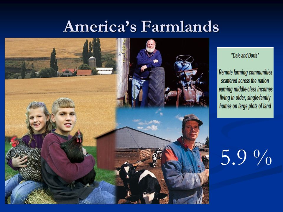 Americas Farmlands 5.9 %