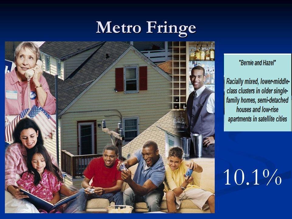 Metro Fringe 10.1%
