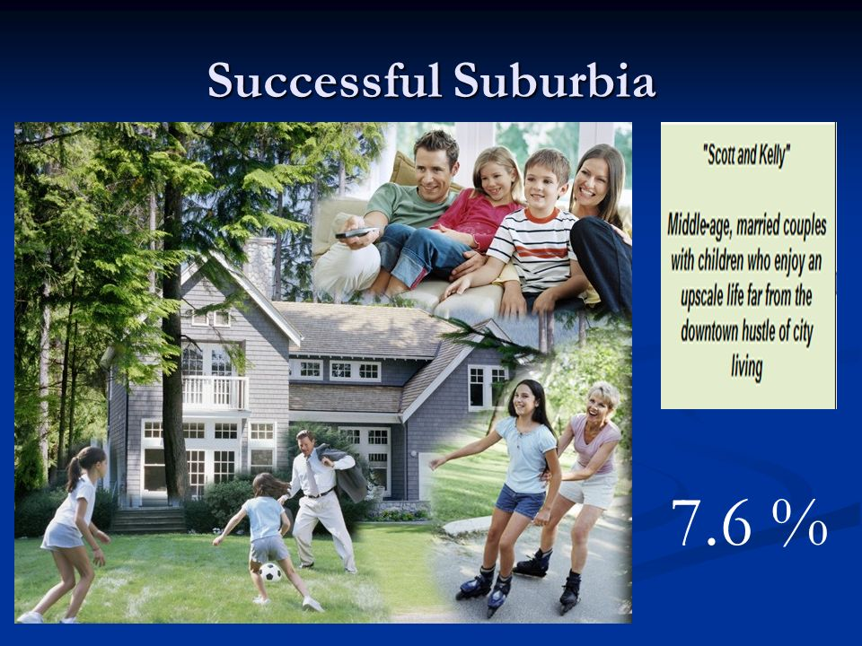 Successful Suburbia 7.6 %