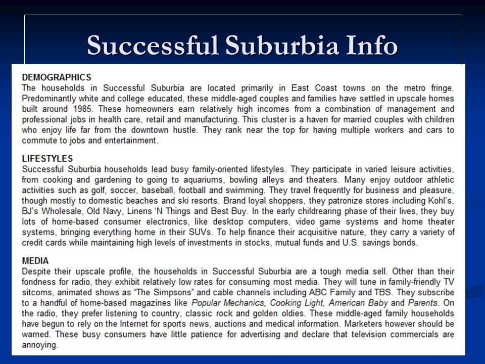 Successful Suburbia Info