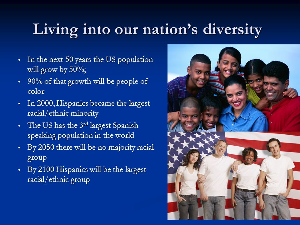 Living into our nations diversity In the next 50 years the US population will grow by 50%; In the next 50 years the US population will grow by 50%; 90% of that growth will be people of color 90% of that growth will be people of color In 2000, Hispanics became the largest racial/ethnic minority In 2000, Hispanics became the largest racial/ethnic minority The US has the 3 rd largest Spanish speaking population in the world The US has the 3 rd largest Spanish speaking population in the world By 2050 there will be no majority racial group By 2050 there will be no majority racial group By 2100 Hispanics will be the largest racial/ethnic group By 2100 Hispanics will be the largest racial/ethnic group
