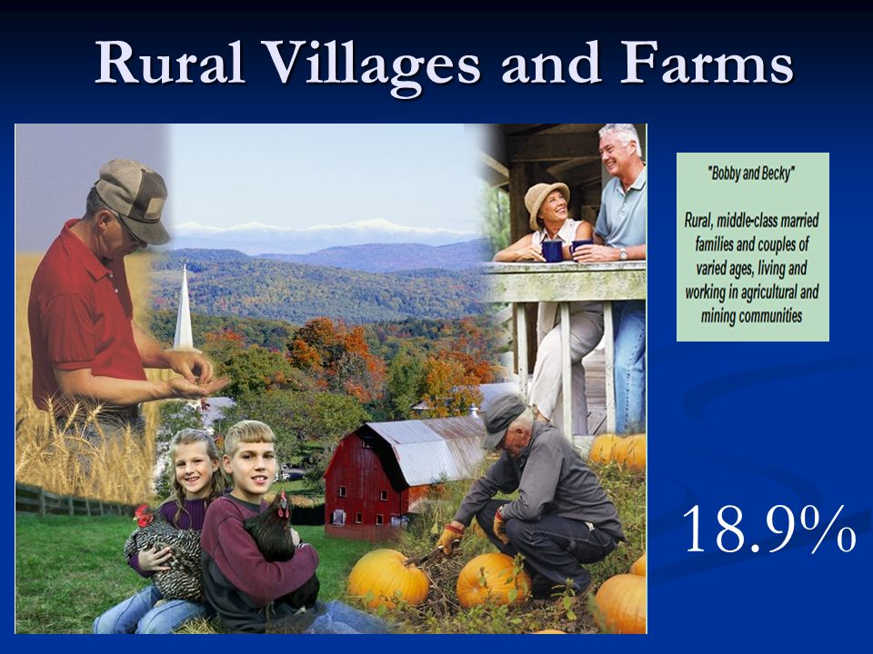 Rural Villages and Farms 18.9%