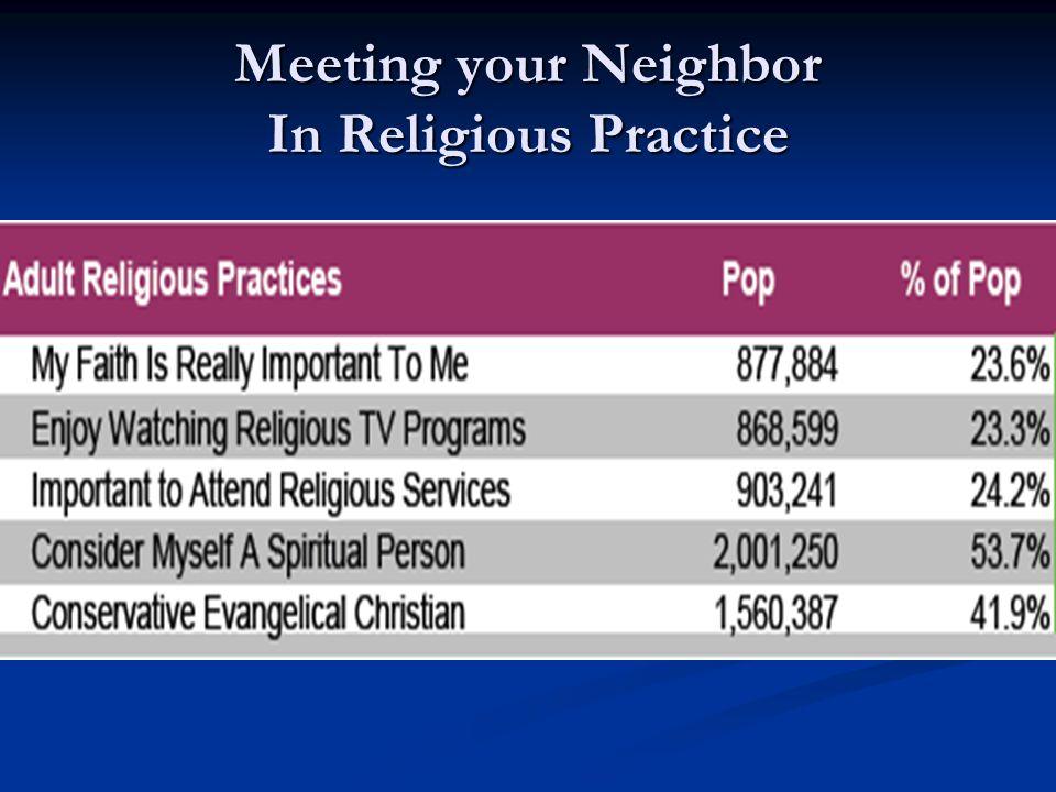 Meeting your Neighbor In Religious Practice
