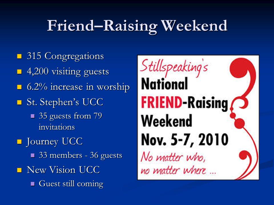 Friend–Raising Weekend 315 Congregations 315 Congregations 4,200 visiting guests 4,200 visiting guests 6.2% increase in worship 6.2% increase in worsh