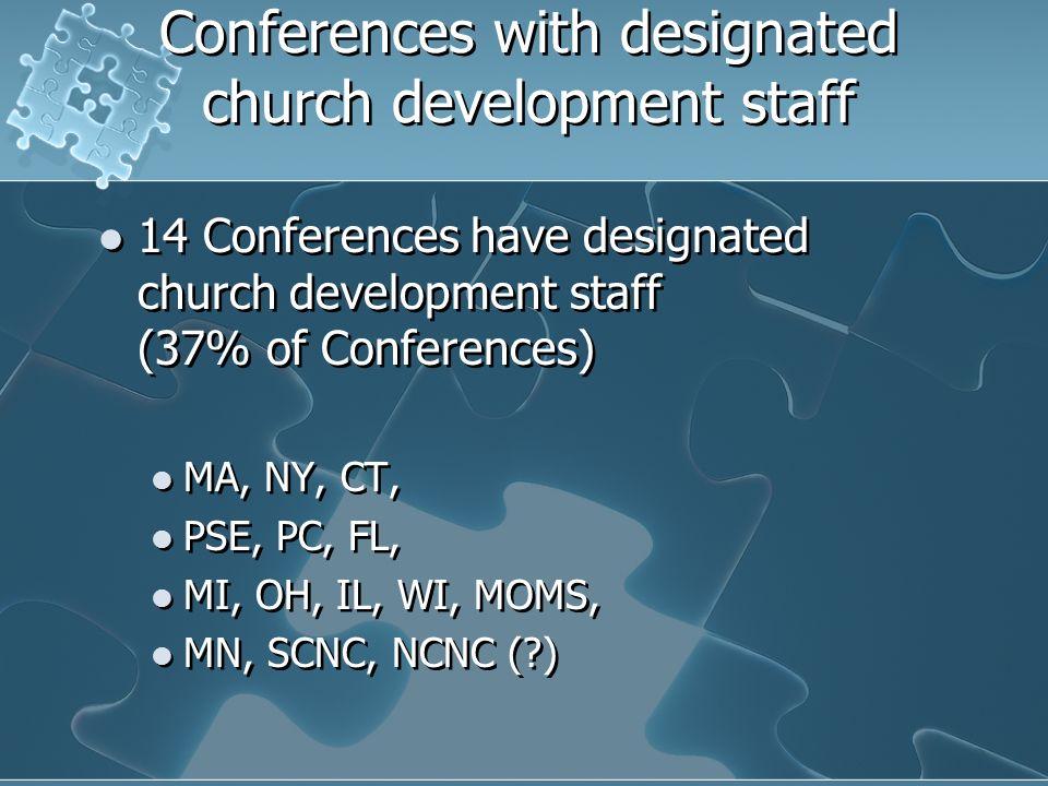 Conferences with designated church development staff 14 Conferences have designated church development staff (37% of Conferences) MA, NY, CT, PSE, PC,
