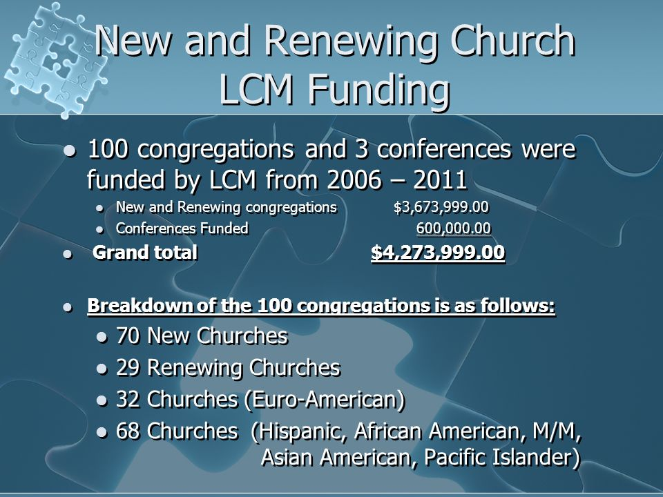 New and Renewing Church LCM Funding 100 congregations and 3 conferences were funded by LCM from 2006 – 2011 New and Renewing congregations $3,673,999.