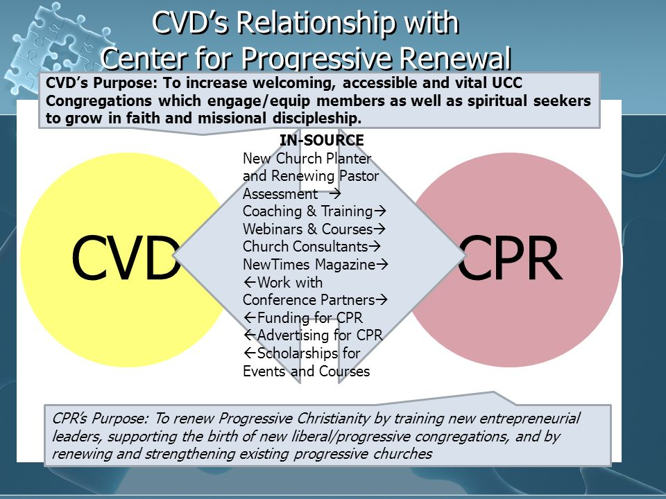 CVDs Relationship with Center for Progressive Renewal CVDCPR CVDs Purpose: To increase welcoming, accessible and vital UCC Congregations which engage/