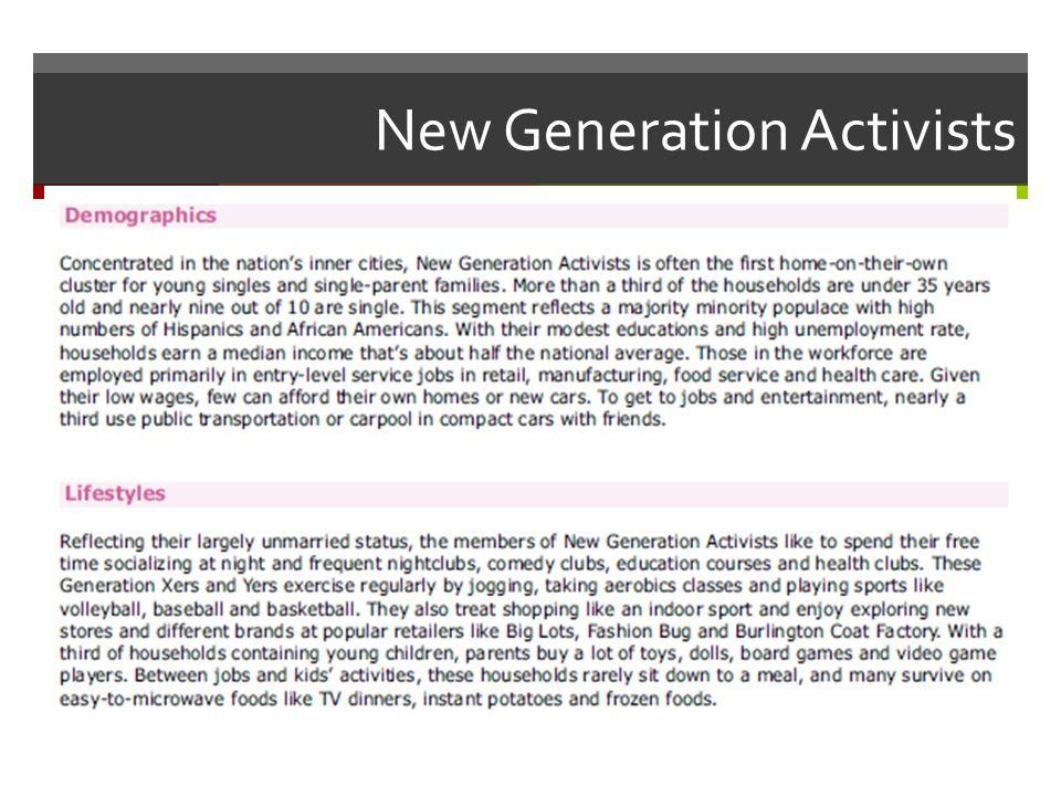 New Generation Activists