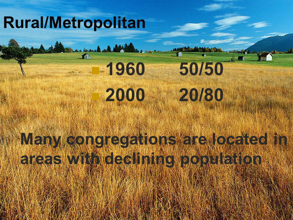 Rural/Metropolitan / /80 Many congregations are located in areas with declining population